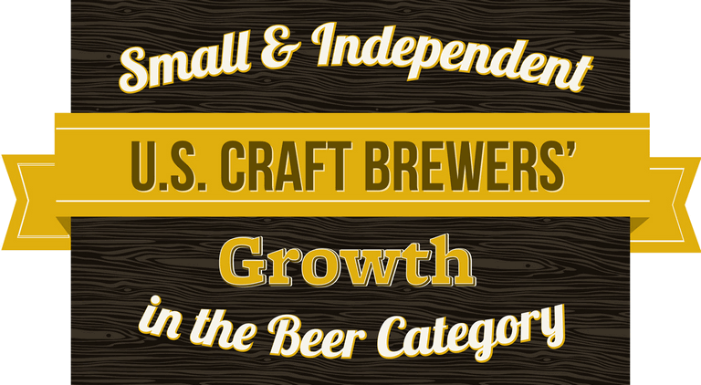 craft brewers growth 2011 chart