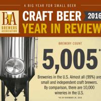 ba-2016-craft-beer-year-in-review-beerpulse