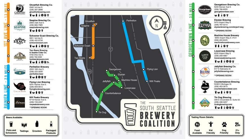 South Seattle Brewery Coalition formed by group of 14 breweries
