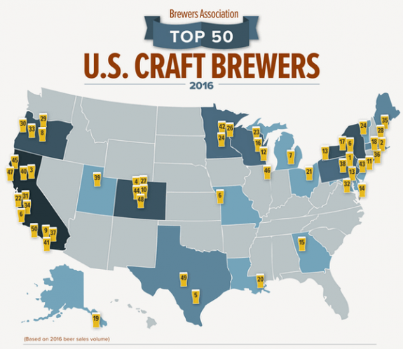 Top 50 Craft Breweries 2016 BeerPulse