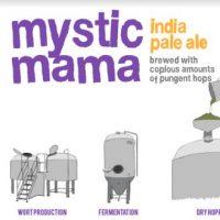jackie o's mystic mama update beerpulse