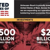 Anheuser Busch Capital Investment 2017 BeerPulse