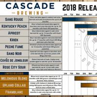 Cascade Brewing Release Calendar 2018 BeerPulse
