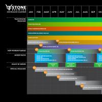 Stone Brewing 2018 Calendar